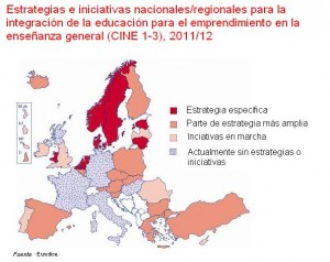 Gráfico sobre la Educación para el Emprendimiento en Europa