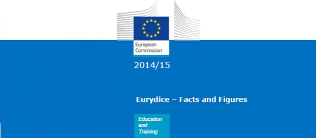 nuevas publicaciones eurydice 14-15