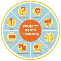 projectbasedlearning2