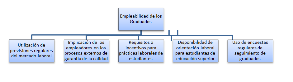 figura 1 indicador 5