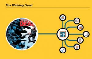walkind-dead-2. Transmedia
