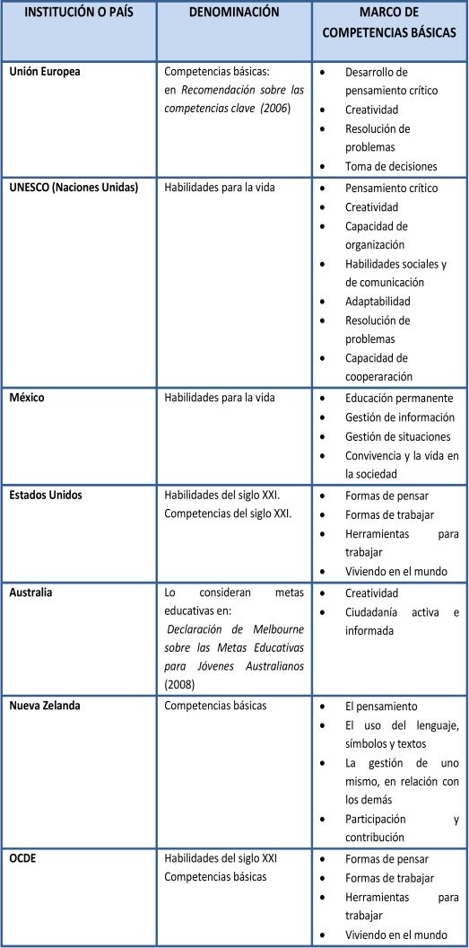 imagen_tabla_competencias
