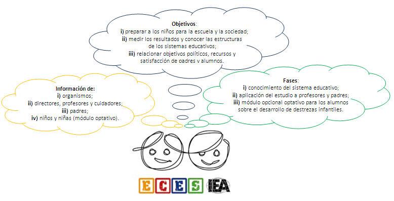 ECES IEA_nube
