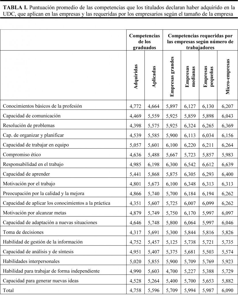 Tabla1_adecuacion_competencias