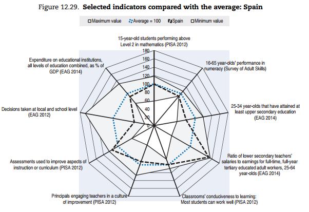 grafico 1 epo 2015