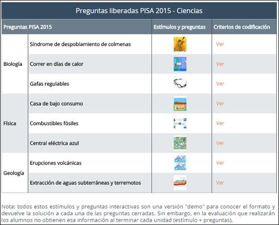 Preguntas PISA 2015 por ordenador