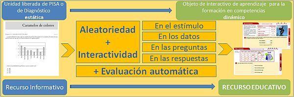 interactividad1