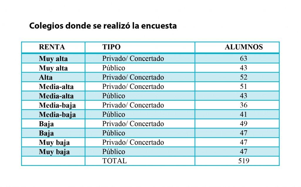 Conocimientos_financieros_tabla1