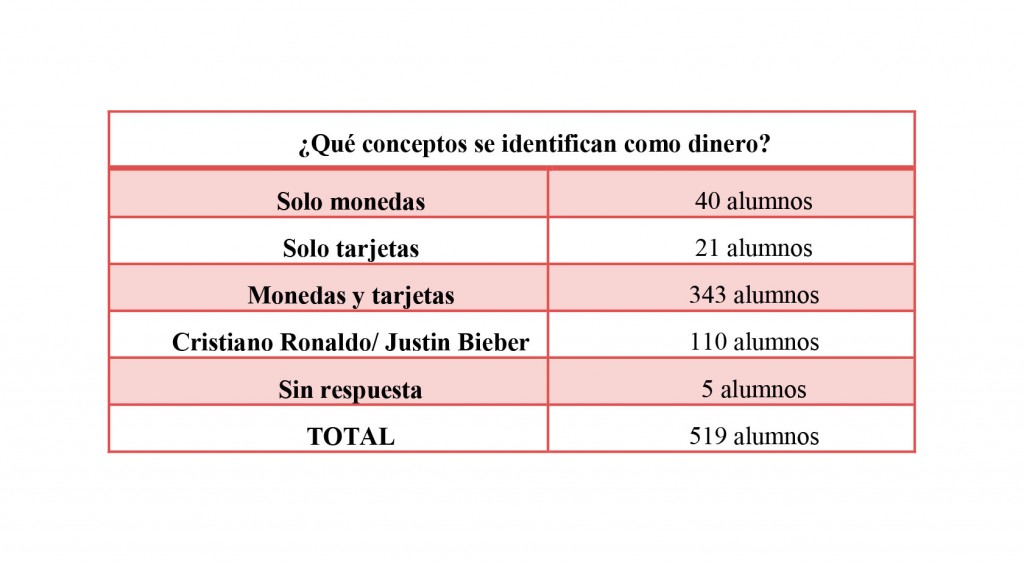 Conocimientos_financieros_tabla2