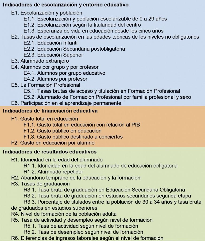 tabla-indicadores
