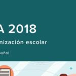 PISA 2018 La organización Escolar